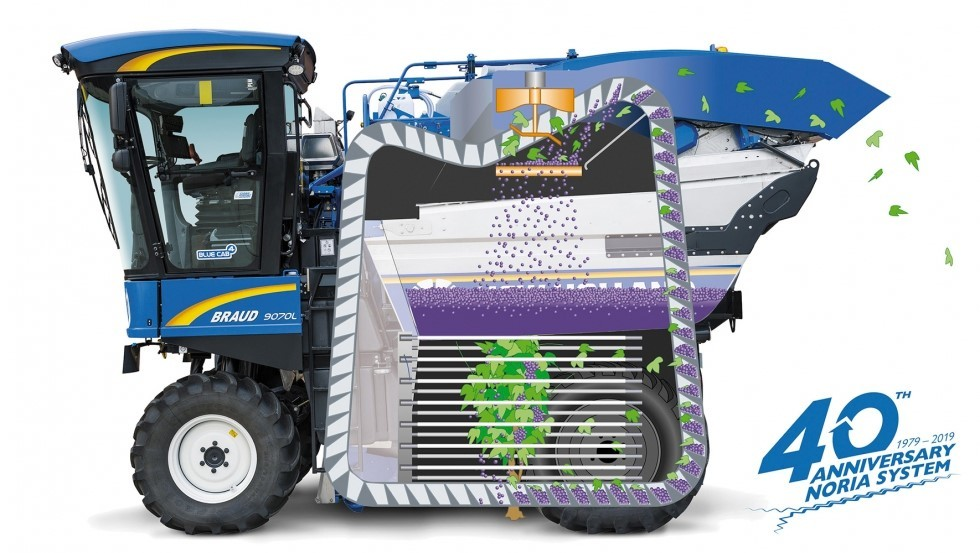 vendimiadoras New Holland- Braud ITTL CEVIT